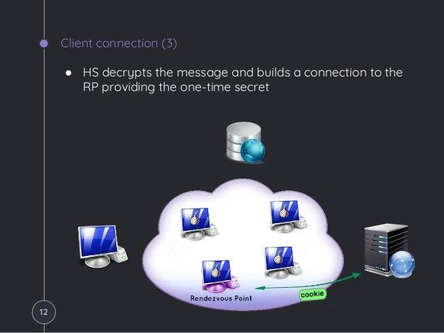 Deanonymize Tor Hidden Services