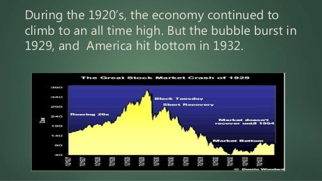 During the 1920's, the economy continued to climb to an all time high. But the bubble burst in 1929, and America hit botto...