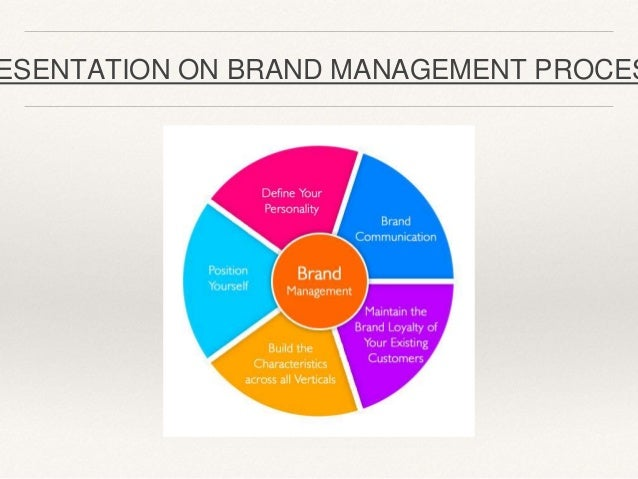 Presentation On Brand Management Process