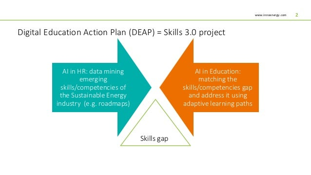 UNESCO learning week: HR, adaptive learning in the Deap project questioning inclusivity Slide 2