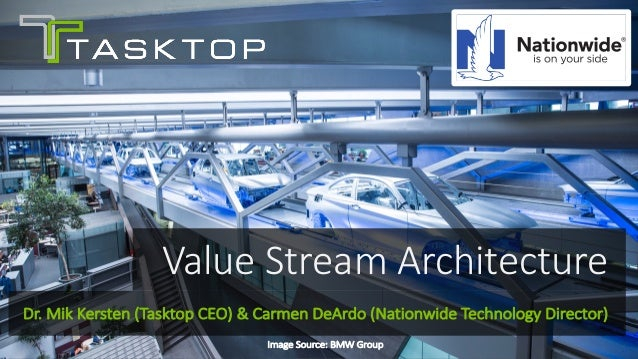 ©	Tasktop	2017 @mik_kersten			@carmendeardo© Tasktop 2016 Value	Stream	Architecture Dr.	Mik	Kersten	(Tasktop	CEO)	&	Carmen...