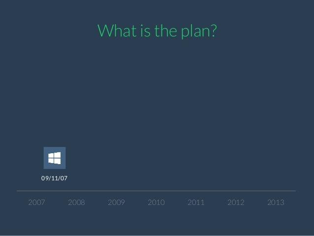 What is the plan?09/11/07 03/12/0801/14/0906/03/0912/07/09 09/24/1002/06/1103/31/112007 2008 2009 2010 2011 2012 2013