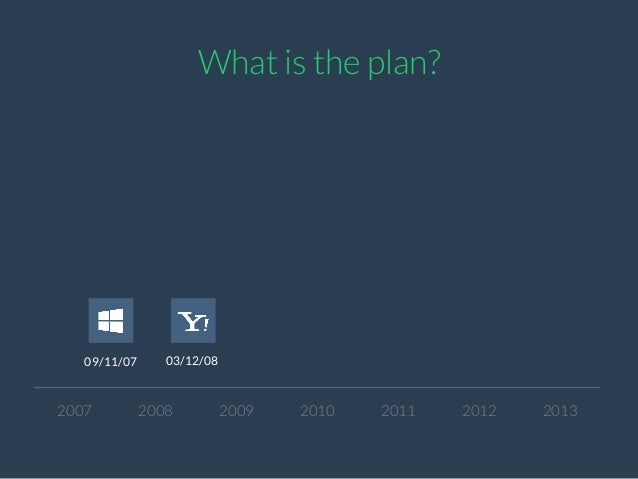 What is the plan?09/11/07 03/12/0801/14/0906/03/0912/07/09 09/24/1002/06/1103/31/11 Added Oct. 122007 2008 2009 2010 2011 ...