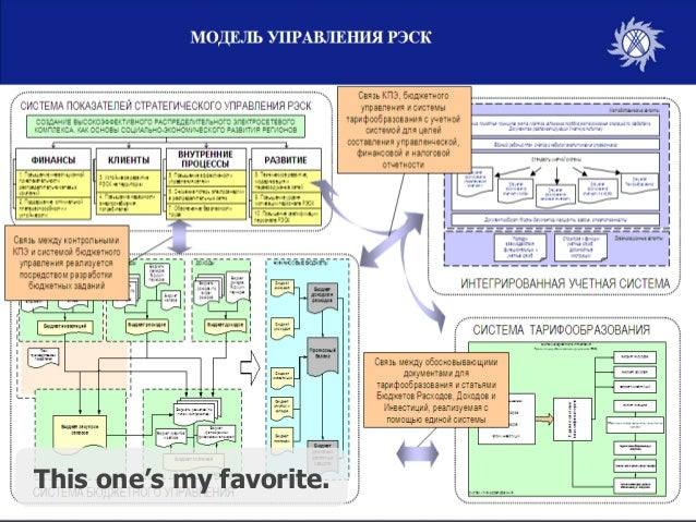 Death by PowerPoint Slide 36