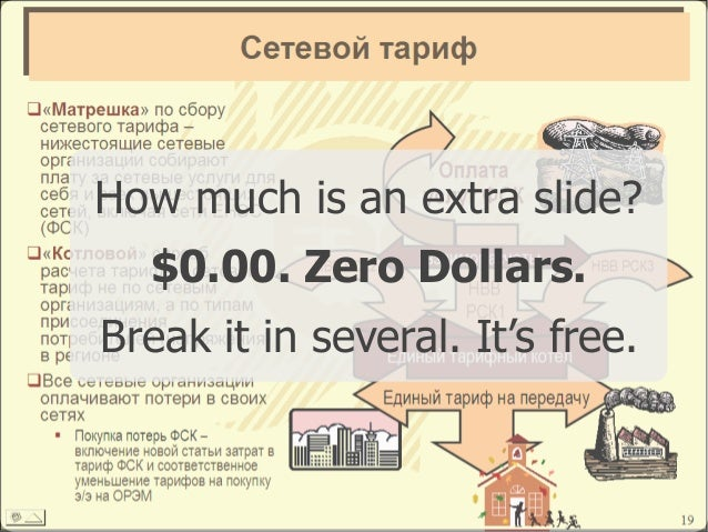 How much is an extra slide? $0.00. Zero Dollars. Break it in several. It's free.