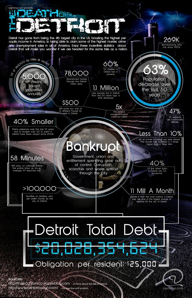 comesinfrom the localcasinosinDetroit. theyare one ofthe largestsourcesof revenue forthe cityofDetroit 11MillA Month Thena...