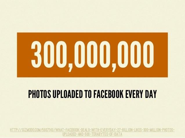 http://zenhabits.net/seth/PHOTOS TAKEN PER YEAR IN US1930 1960 1970 1980 1990 2000 201201000000000002000000000003000000000...