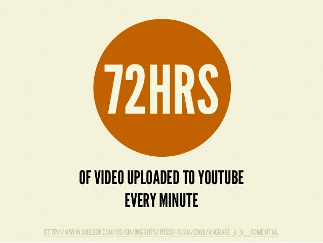 http://www.youtube.com/t/press_statisticsHOURS ON YOUTUBE VIDEOWATCHED EVERY MONTH4,000,000,000
