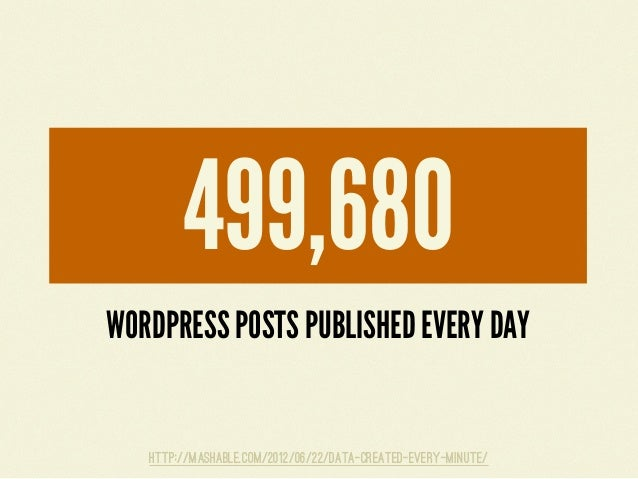 TUMBLR POSTS PUBLISHED EVERY DAY40,000,320http://mashable.com/2012/06/22/data-created-every-minute/