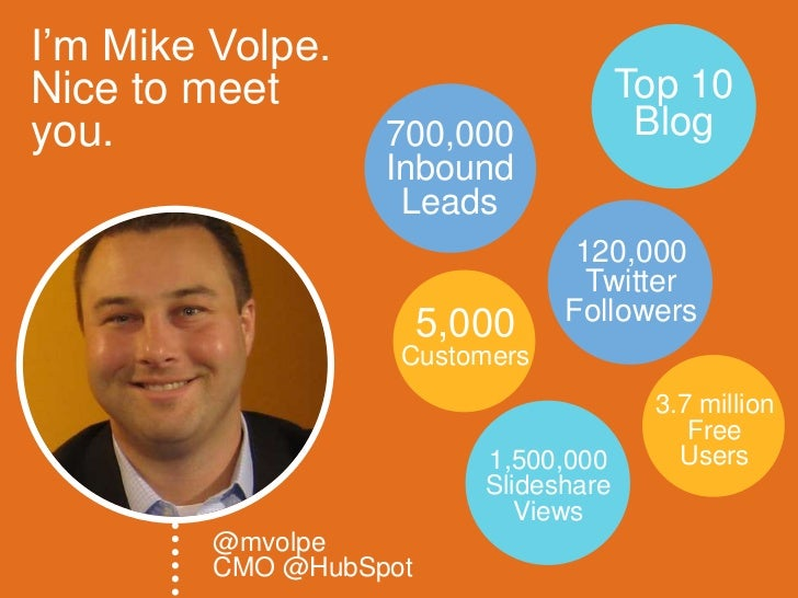 I'm Mike Volpe.Nice to meet                            Top 10you.               700,000               Blog                ...