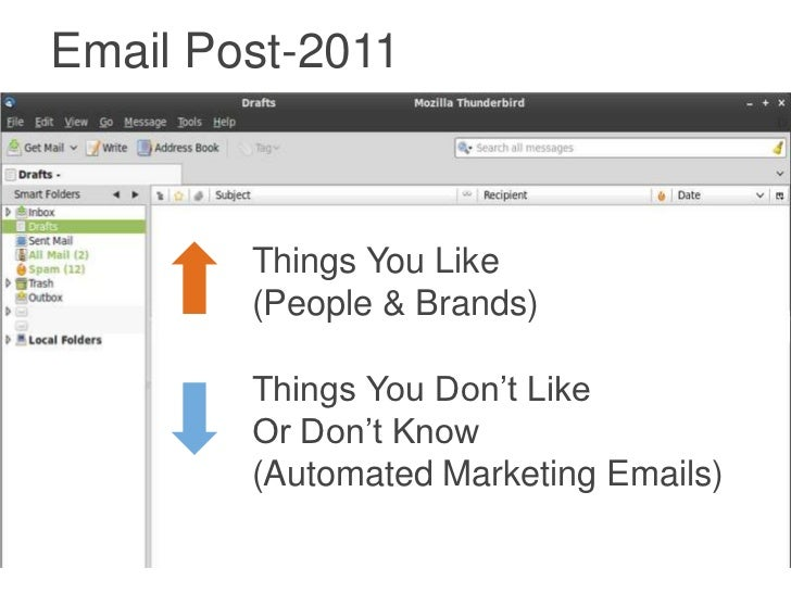 """2011 Sales Demo                               Search          Does their blog      """"Reviews                Do I know      ..."""