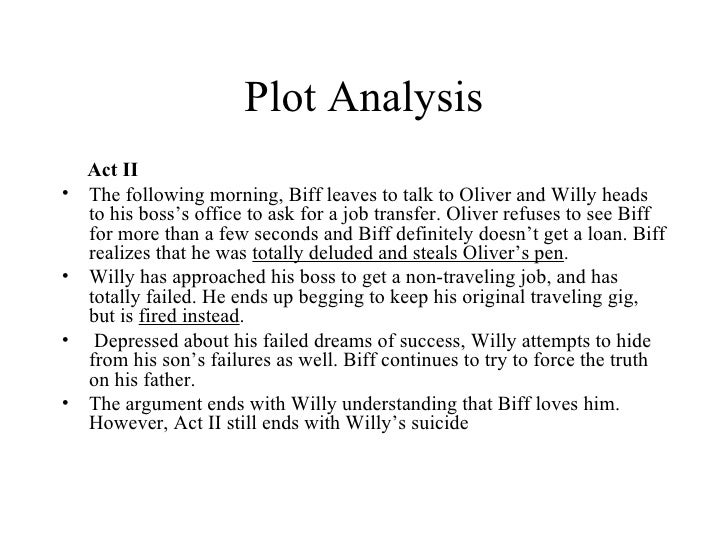 death of a sman by arthur miller  50 plot analysis