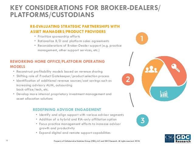 riseandshine screenshot 13png. Death-of-a-salesman-broker-dealerplatformadvisor-trends-executive-summary-2018-6-638.jpg?cb\u003d1522168023 Riseandshine Screenshot 13png