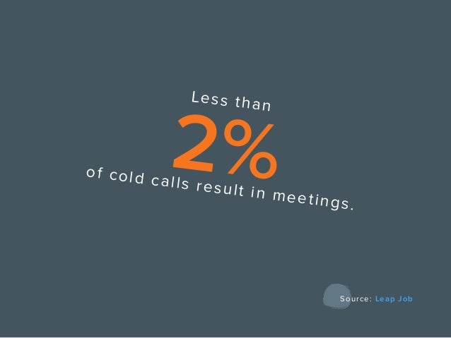 Why It's Time to Kill the Cold Call Once and For All Slide 14