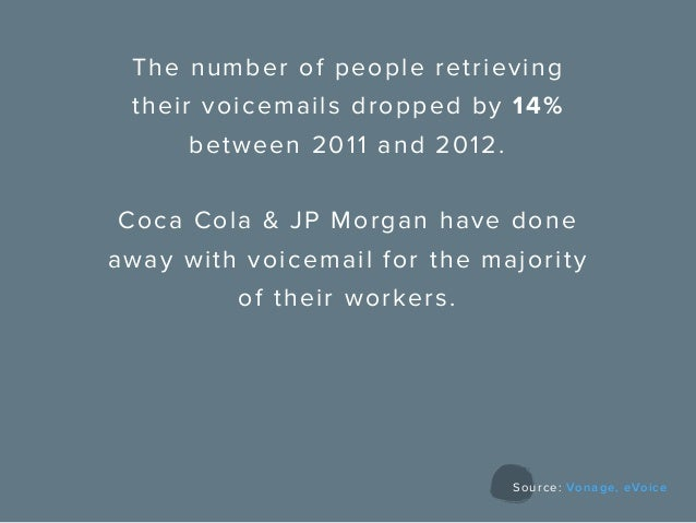 The number of people retrieving their voicemails dropped by 14% between 2011 and 2012. Coca Cola & JP Morgan have done awa...