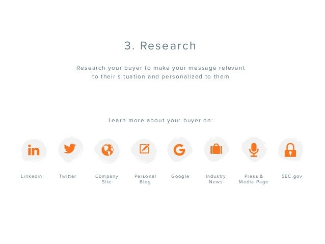 3. Research Research your buyer to make your message relevant to their situation and personalized to them Learn more about...