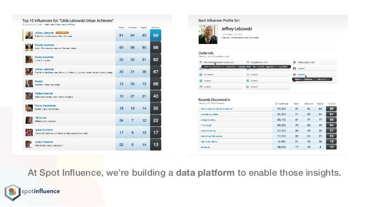 At Spot Influence, we're building a data platform to enable those insights.