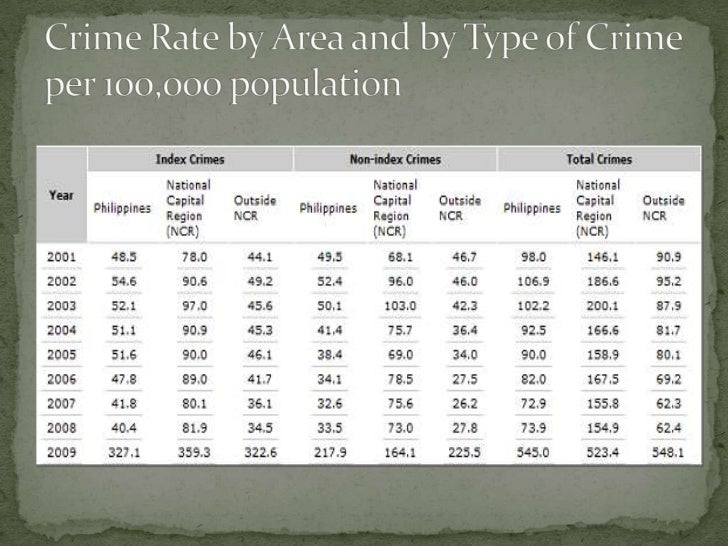 essay about death penalty in the philippines