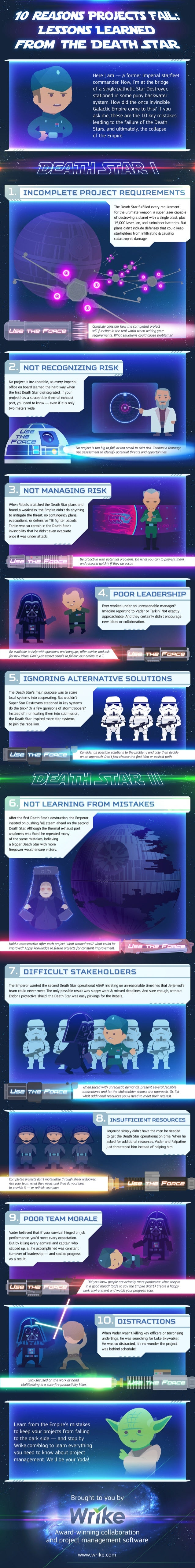 10 REASONS Pnosactstm. -. LESSONS LEARNED FROM THE DEATH st AR  Here I am-_—. — a former Imperial starfleet commander.  Now...