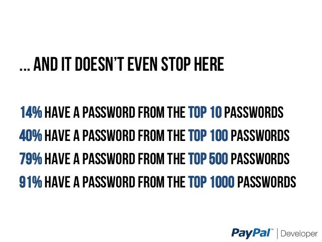 ... And it doesn't even stop here 14% have a password from the top 10 passwords 40% have a password from the top 100 passw...