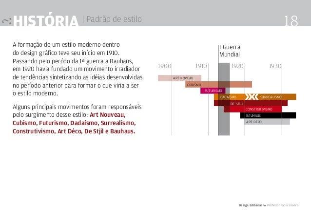 Design Editorial   Introdução Slide 2