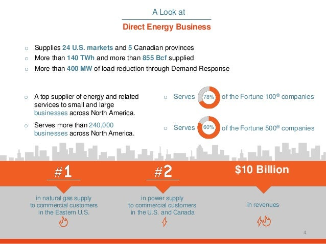 Who is Direct Energy Business?