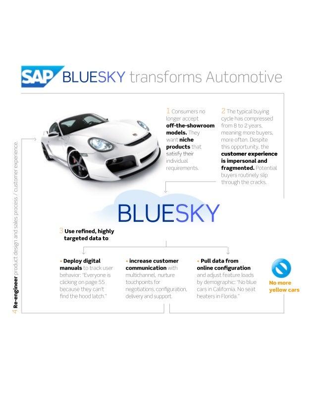 SAP Vertical Application 1