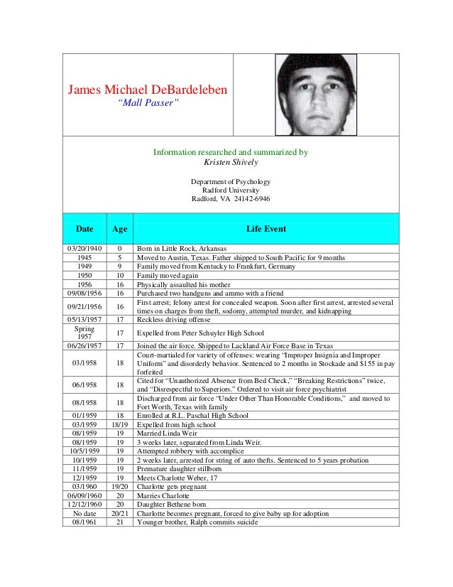 "James Michael DeBardeleben ""Mall Passer"" Information researched and summarized by Kristen Shively Department of Psychology..."
