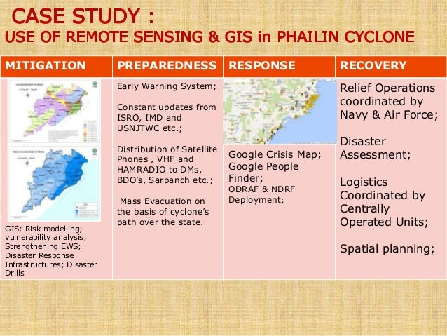 role of gis in disaster management Role of gis, rfid and handheld computers in emergency management: an exploratory case study analysis.