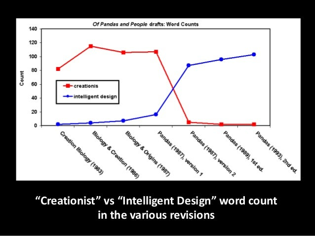Astonished and Amused by Lamoureux's (Mis)Take on Intelligent Design