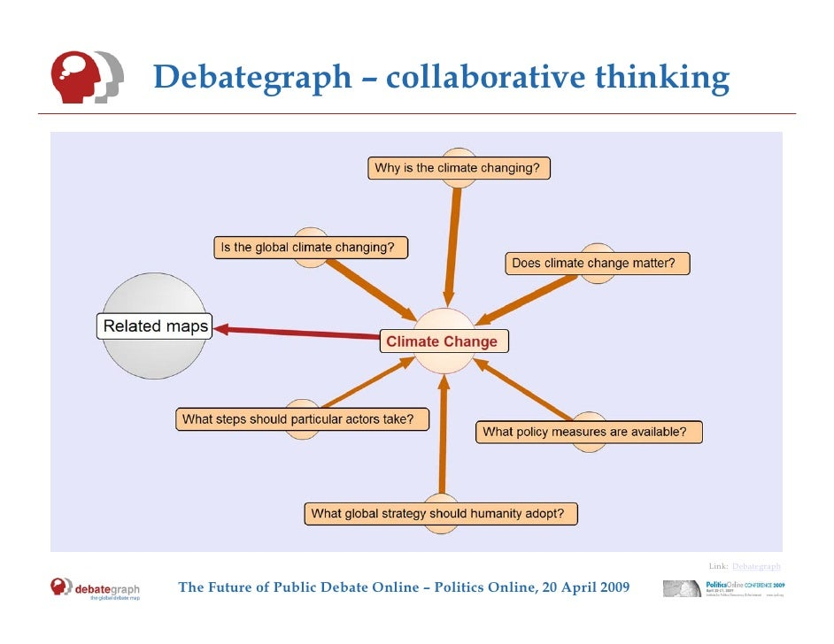 The Future of Public Debate Online – Politics Online, 20 April 2009 Debategraph – collaborative thinking Link:  Debategraph