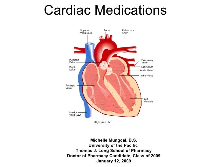 Cardiac Medications Michelle Mungcal, B.S. University of the Pacific  Thomas J. Long School of Pharmacy Doctor of Pharmacy...