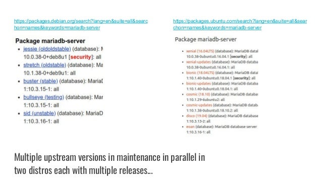 How MariaDB packaging uses Salsa-CI to ensure smooth