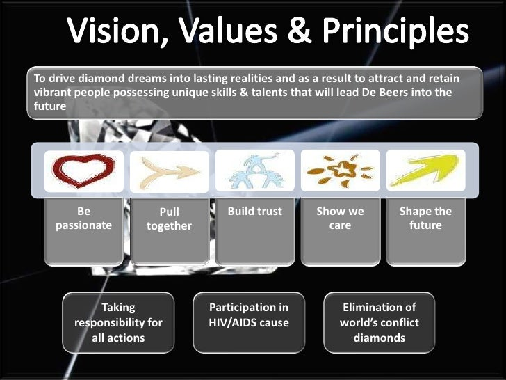 thorntons strategy over the years Over the course of 100 years, jackson thornton has evolved and expanded to provide more of what businesses need, specializing in strategic planning, business consulting, technology consulting, and wealth management.
