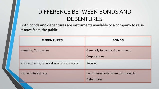 what are the company s considerations in issuing a coupon bond compared to a zero coupon bonds Non-current long-term liabilities learn and other costs associated with its recent bond issue if the company chooses to issue zero-coupon bonds.