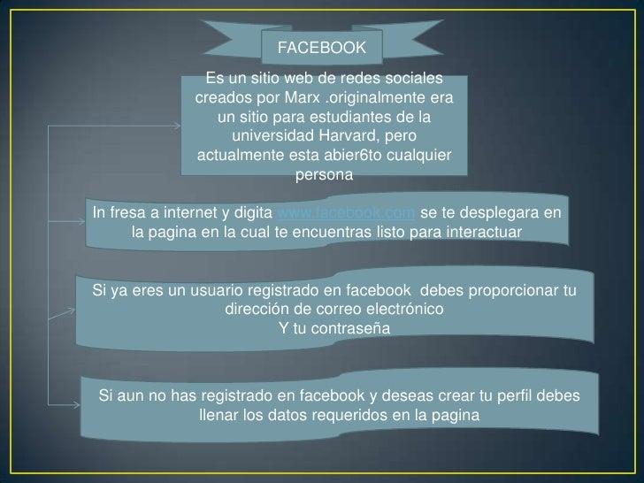 FACEBOOK               Es un sitio web de redes sociales              creados por Marx .originalmente era                 ...