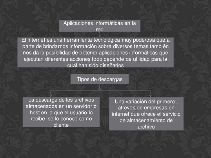 Aplicaciones informáticas en la                               redEl internet es una herramienta tecnológica muy poderosa q...