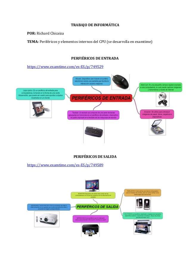 TRABAJO DE INFORMÁTICA POR: Richard Chicaiza TEMA: Periféricos y elementos internos del CPU (se desarrolla en examtime) PE...