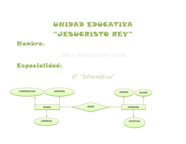 "UNIDAD EDUCATIVA                         ""JESUCRISTO REY""Nombre:                             Vélez Verduga Jairo JosuéEspe..."