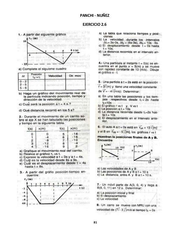 PANCHI - NUÑEZ EJERCICIO 2.6 81