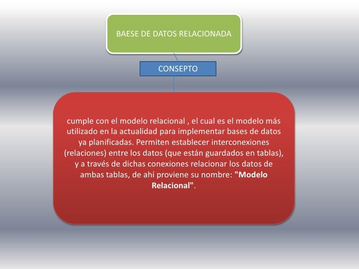 BAESE DE DATOS RELACIONADA<br />CONSEPTO<br />cumple con el modelo relacional , el cual es el modelo más utilizado en la a...