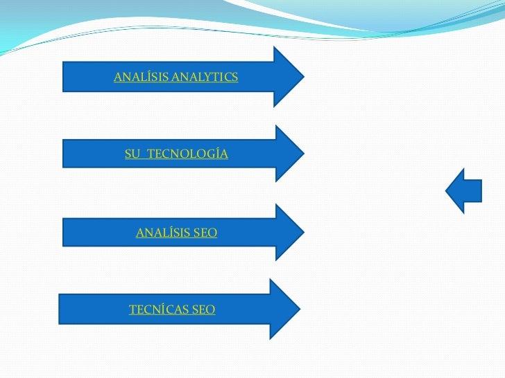Deber d programcion Slide 2