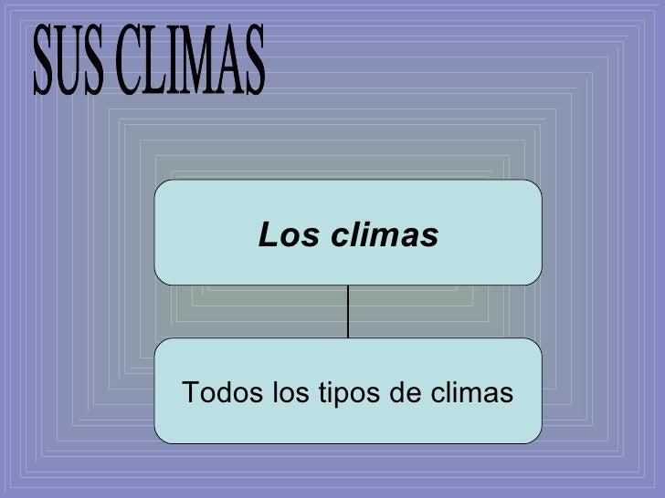 SUS CLIMAS Los climas Todos los tipos de climas