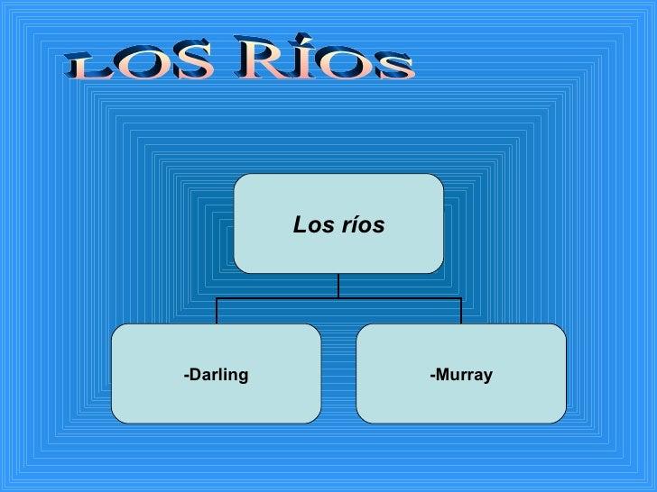 LOS RÍOS  Los ríos -Darling -Murray