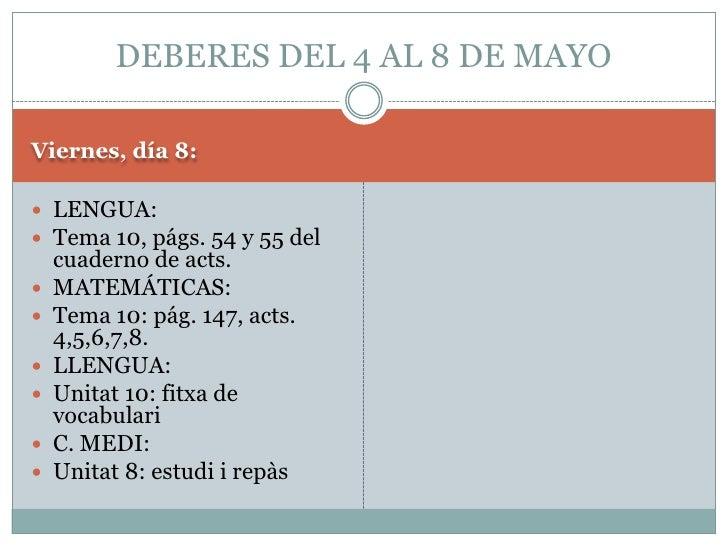 DEBERES DEL 4 AL 8 DE MAYO  Viernes, día 8:   LENGUA:  Tema 10, págs. 54 y 55 del     cuaderno de acts.     MATEMÁTICAS:...