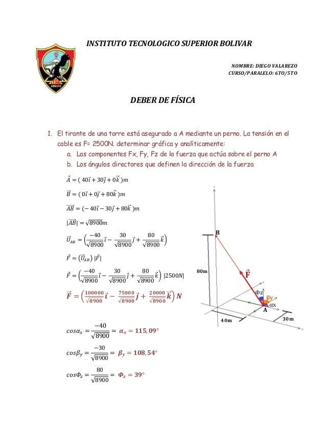 INSTITUTO TECNOLOGICO SUPERIOR BOLIVAR                                                              NOMBRE: DIEGO VALAREZO...