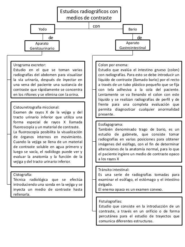 Magnífico Trago De Bario Modificado Anatomía Composición - Anatomía ...