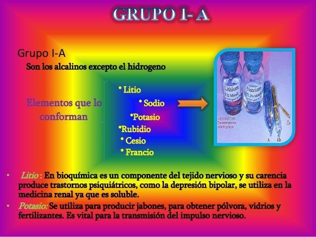 Caractersticas de los elementos qumicos grupo i a urtaz Image collections
