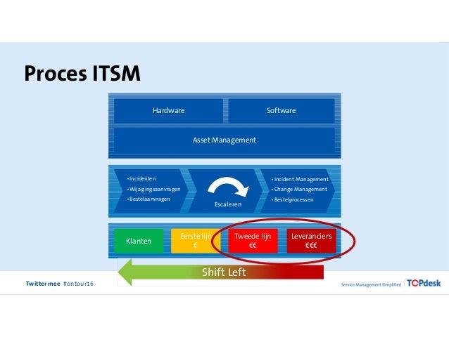 itsm asset management Provance it service management is an integrated it service and it asset management solution that runs natively microsoft dynamics 365 (dynamics crm.