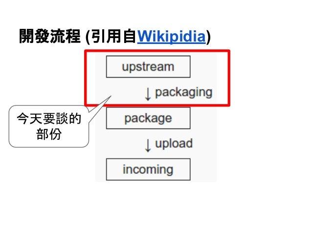 開發流程 (引用自Wikipidia)  今天要談的  部份